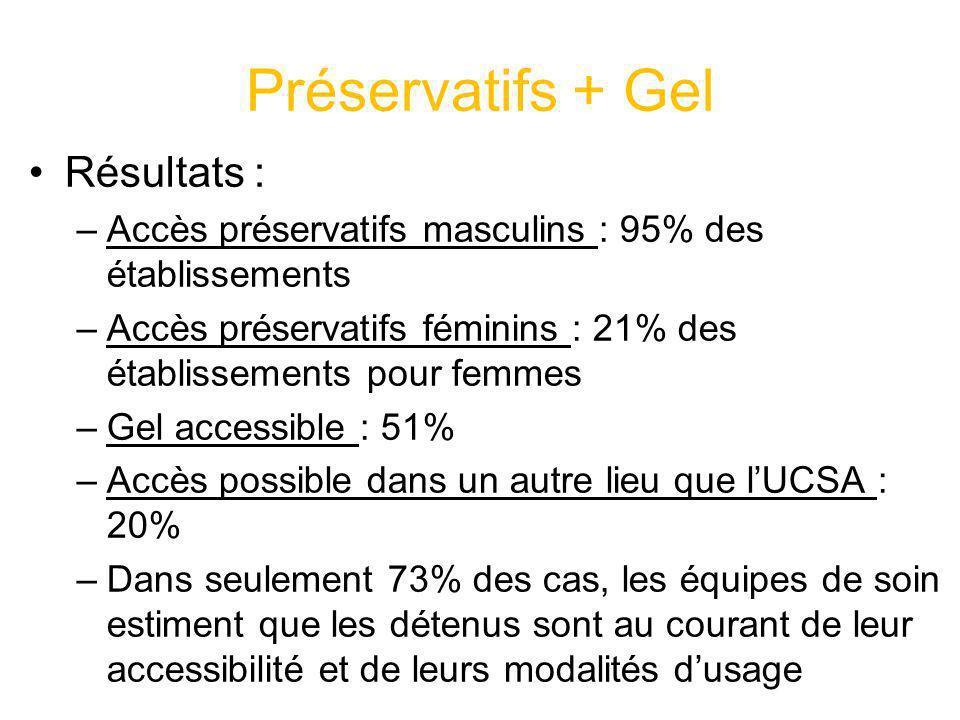 Préservatifs + Gel Résultats : –Accès préservatifs masculins : 95% des établissements –Accès préservatifs féminins : 21% des établissements pour femme