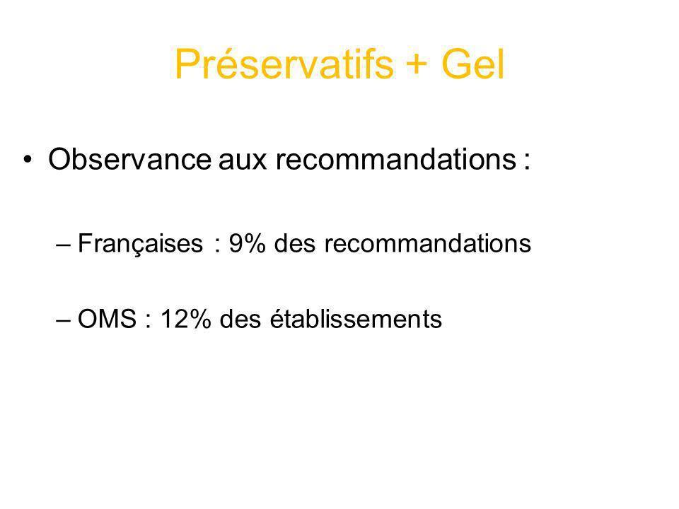 Préservatifs + Gel Observance aux recommandations : –Françaises : 9% des recommandations –OMS : 12% des établissements