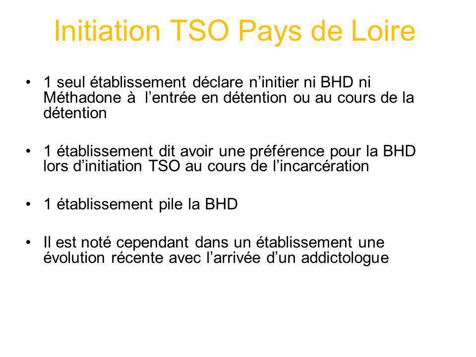 Initiation TSO Pays de Loire 1 seul établissement déclare ninitier ni BHD ni Méthadone à lentrée en détention ou au cours de la détention 1 établissem
