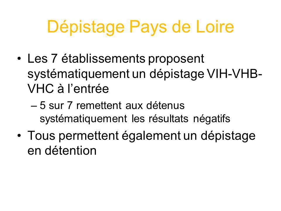 Dépistage Pays de Loire Les 7 établissements proposent systématiquement un dépistage VIH-VHB- VHC à lentrée –5 sur 7 remettent aux détenus systématiqu