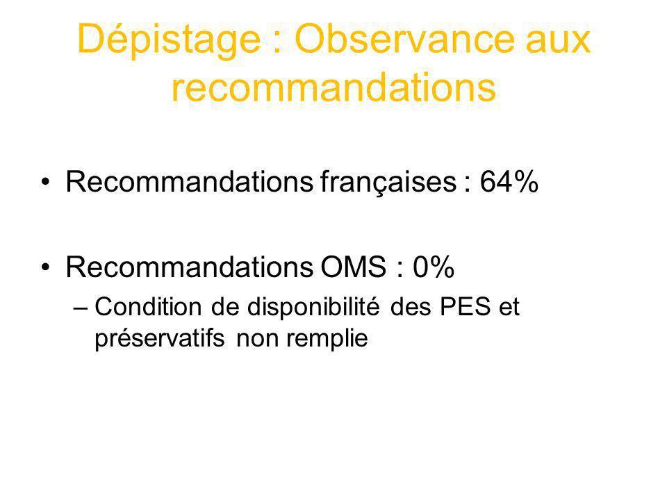 Dépistage : Observance aux recommandations Recommandations françaises : 64% Recommandations OMS : 0% –Condition de disponibilité des PES et préservati