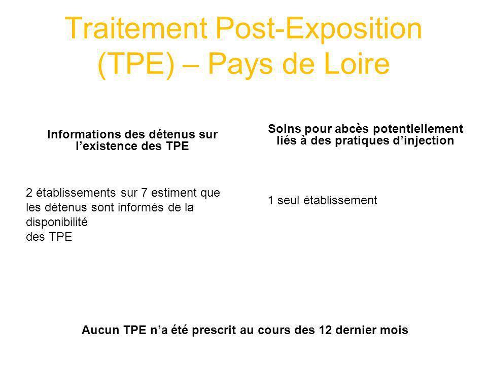 Traitement Post-Exposition (TPE) – Pays de Loire Informations des détenus sur lexistence des TPE Aucun TPE na été prescrit au cours des 12 dernier moi