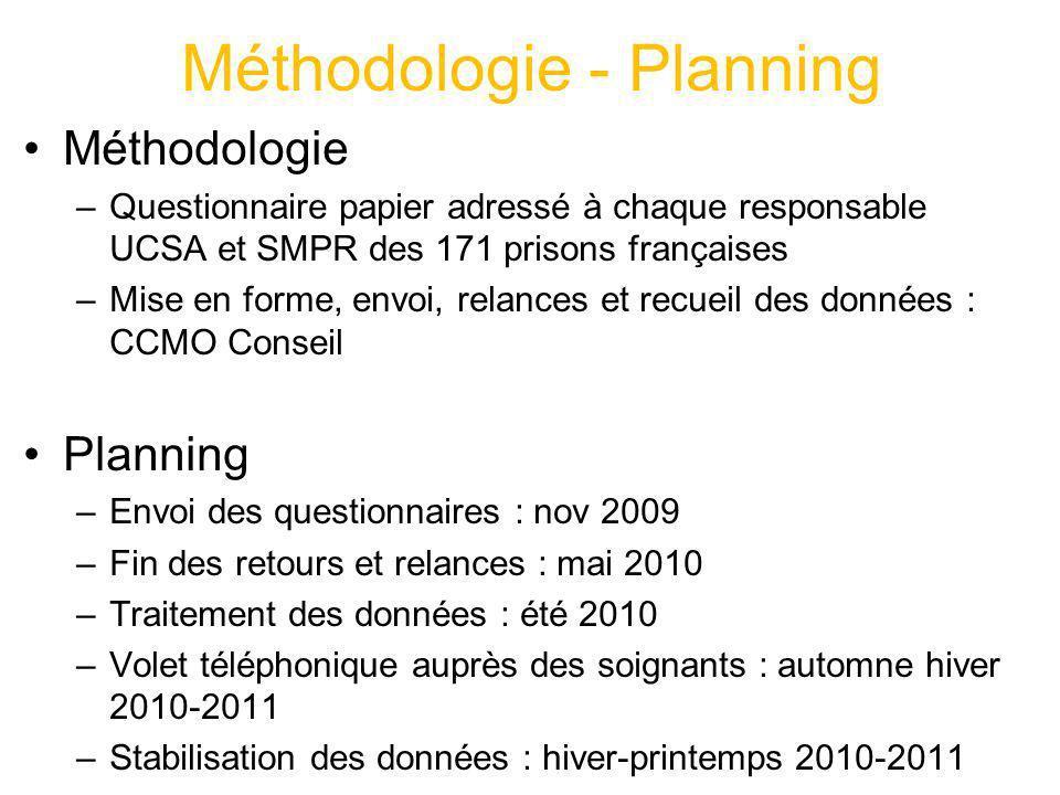 Méthodologie - Planning Méthodologie –Questionnaire papier adressé à chaque responsable UCSA et SMPR des 171 prisons françaises –Mise en forme, envoi,