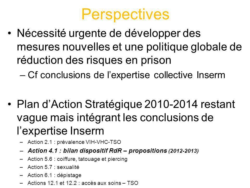 Perspectives Nécessité urgente de développer des mesures nouvelles et une politique globale de réduction des risques en prison –Cf conclusions de lexp