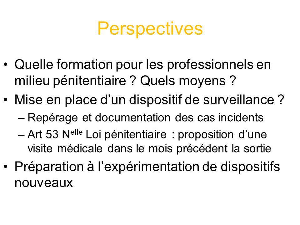 Perspectives Quelle formation pour les professionnels en milieu pénitentiaire ? Quels moyens ? Mise en place dun dispositif de surveillance ? –Repérag