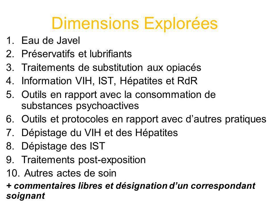 Dimensions Explorées 1.Eau de Javel 2.Préservatifs et lubrifiants 3.Traitements de substitution aux opiacés 4.Information VIH, IST, Hépatites et RdR 5