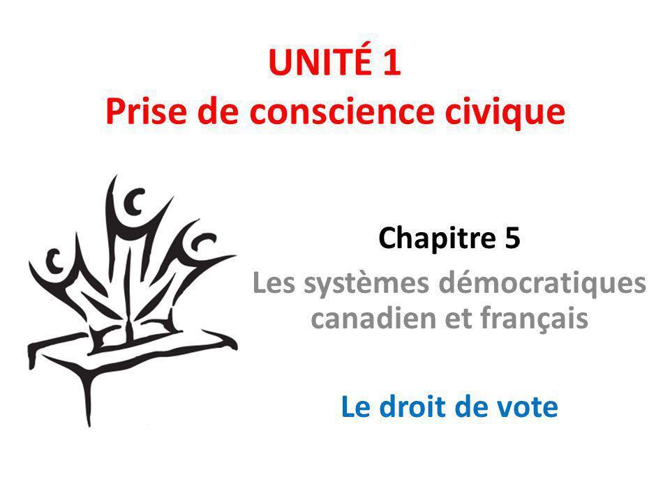 UNITÉ 2 Des citoyennes et citoyens informés Chapitre 2 Ladministration de lÉtat en France et au Canada