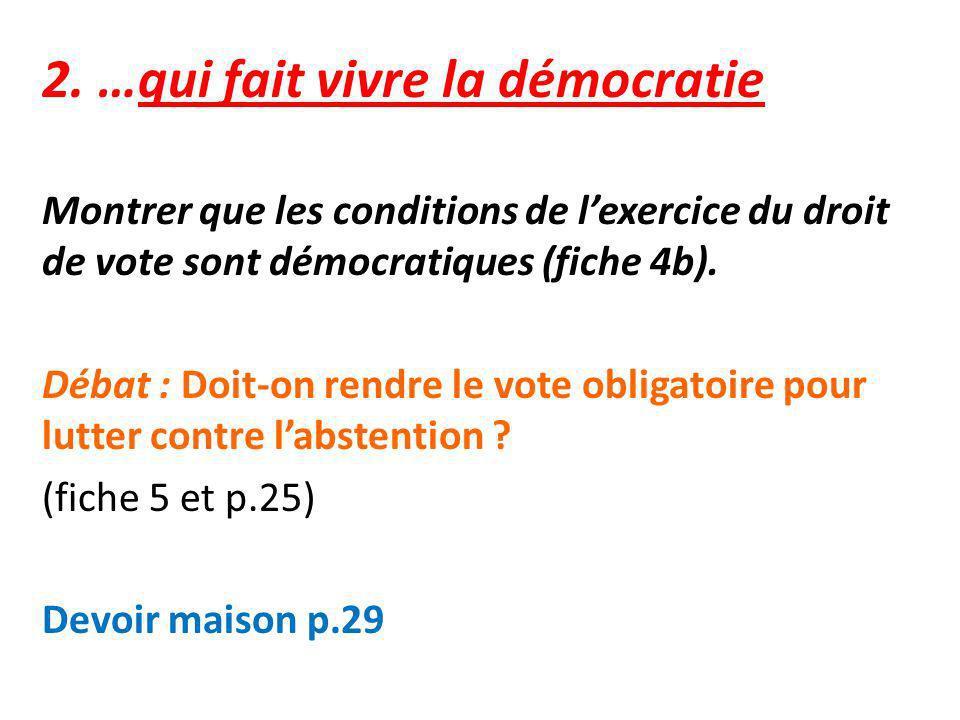 UNITÉ 1 Prise de conscience civique Chapitre 6 Les systèmes démocratiques canadien et français Les institutions