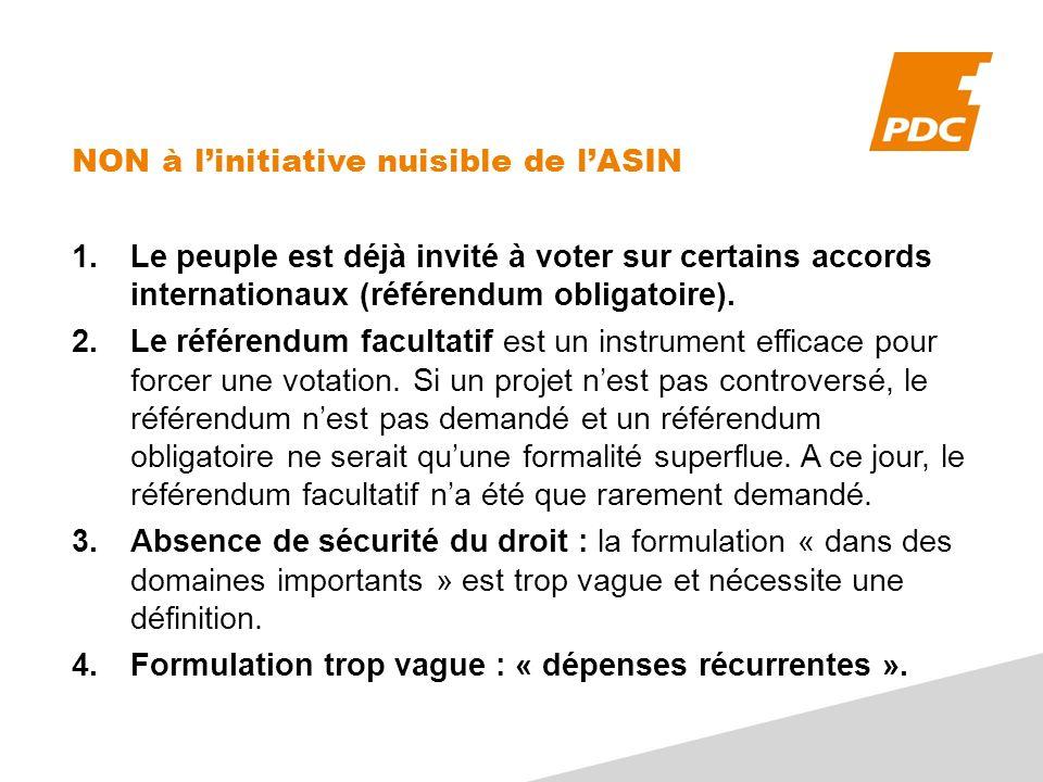 NON à linitiative nuisible de lASIN 1.Le peuple est déjà invité à voter sur certains accords internationaux (référendum obligatoire). 2.Le référendum