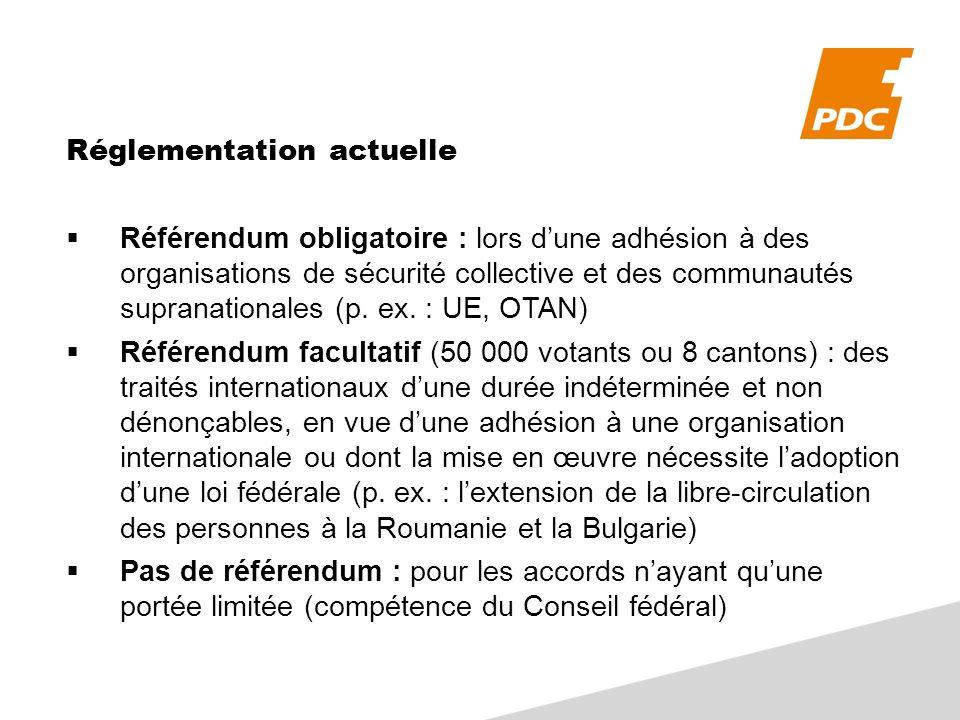 Réglementation actuelle Référendum obligatoire : lors dune adhésion à des organisations de sécurité collective et des communautés supranationales (p.