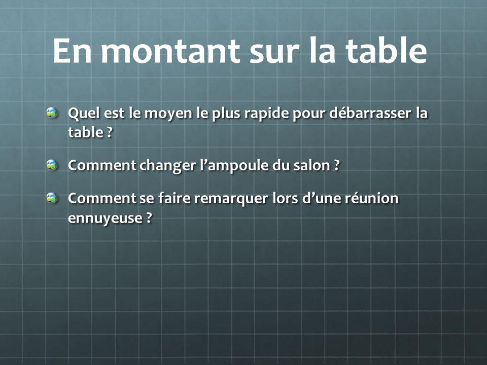 En montant sur la table Quel est le moyen le plus rapide pour débarrasser la table ? Comment changer lampoule du salon ? Comment se faire remarquer lo