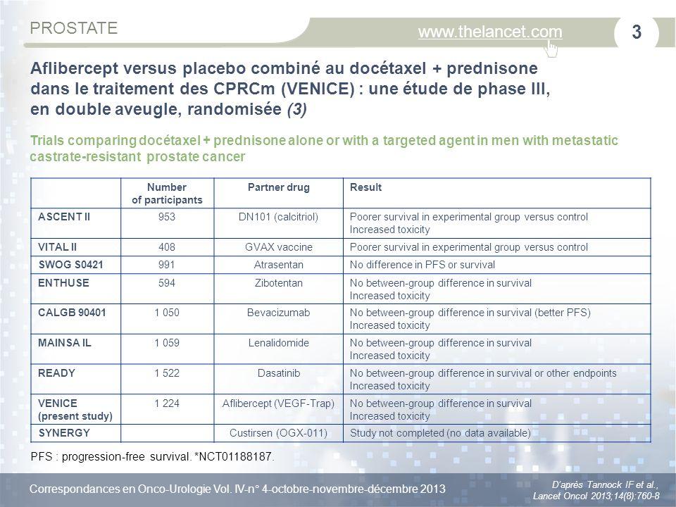 Correspondances en Onco-Urologie Vol. IV-n° 4-octobre-novembre-décembre 2013 PROSTATE Daprès Tannock IF et al., Lancet Oncol 2013;14(8):760-8 www.thel