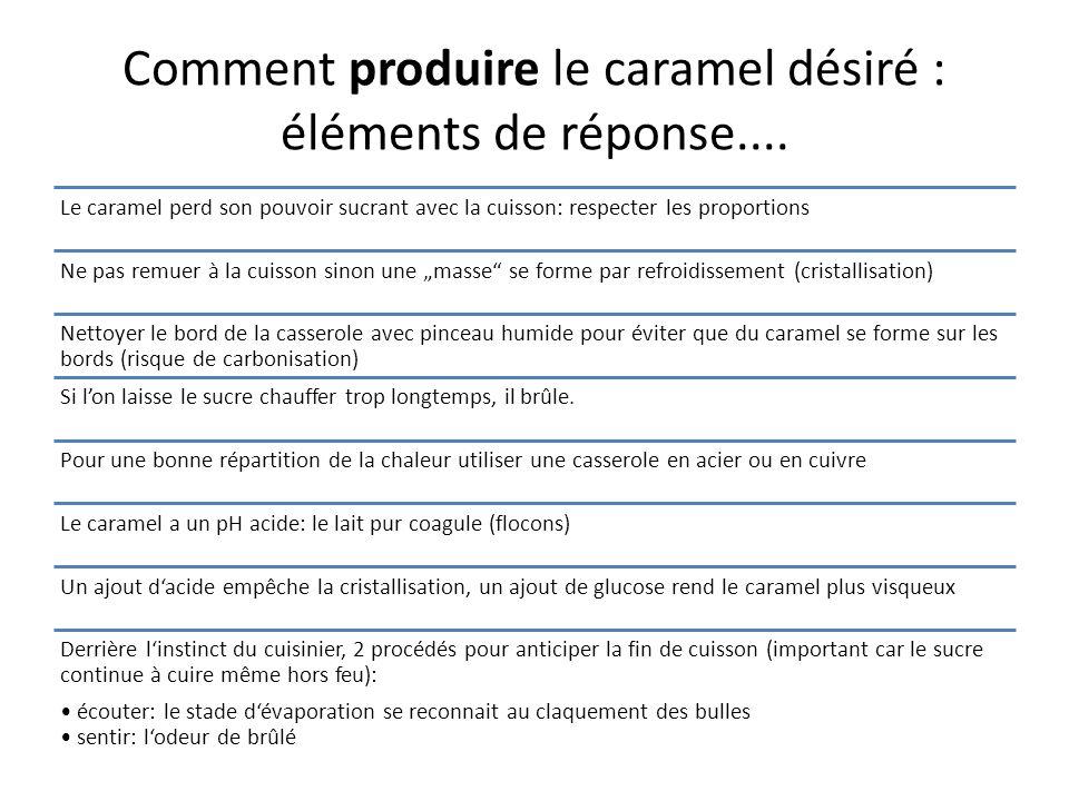 Comment produire le caramel désiré : éléments de réponse.... Le caramel perd son pouvoir sucrant avec la cuisson: respecter les proportions Ne pas rem