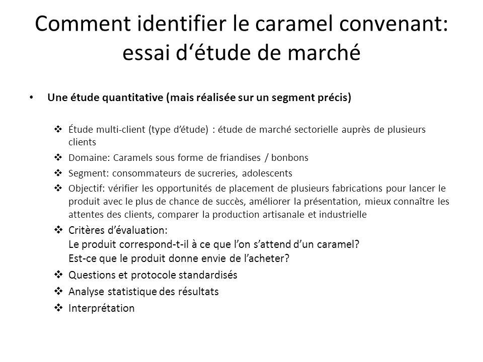 Comment identifier le caramel convenant: essai détude de marché Une étude quantitative (mais réalisée sur un segment précis) Étude multi-client (type