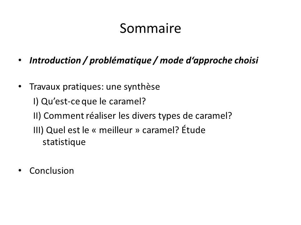 Sommaire Introduction / problématique / mode dapproche choisi Travaux pratiques: une synthèse I) Quest-ce que le caramel? II) Comment réaliser les div