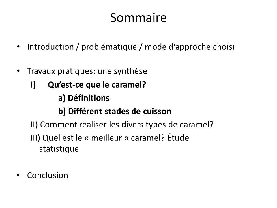 Sommaire Introduction / problématique / mode dapproche choisi Travaux pratiques: une synthèse I)Quest-ce que le caramel? a) Définitions b) Différent s