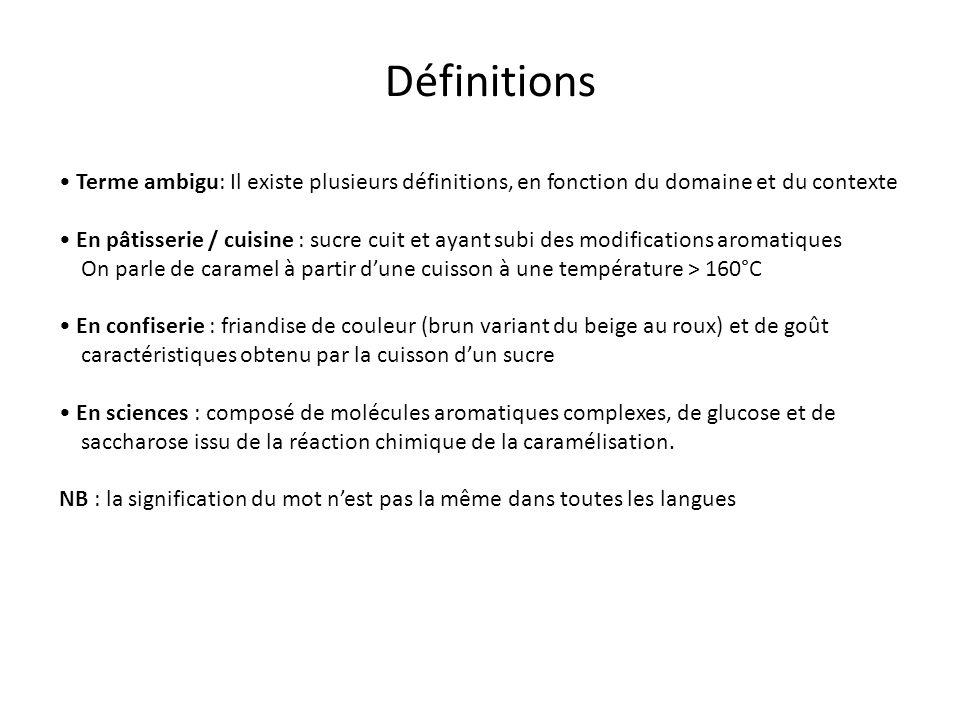 Définitions Terme ambigu: Il existe plusieurs définitions, en fonction du domaine et du contexte En pâtisserie / cuisine : sucre cuit et ayant subi de