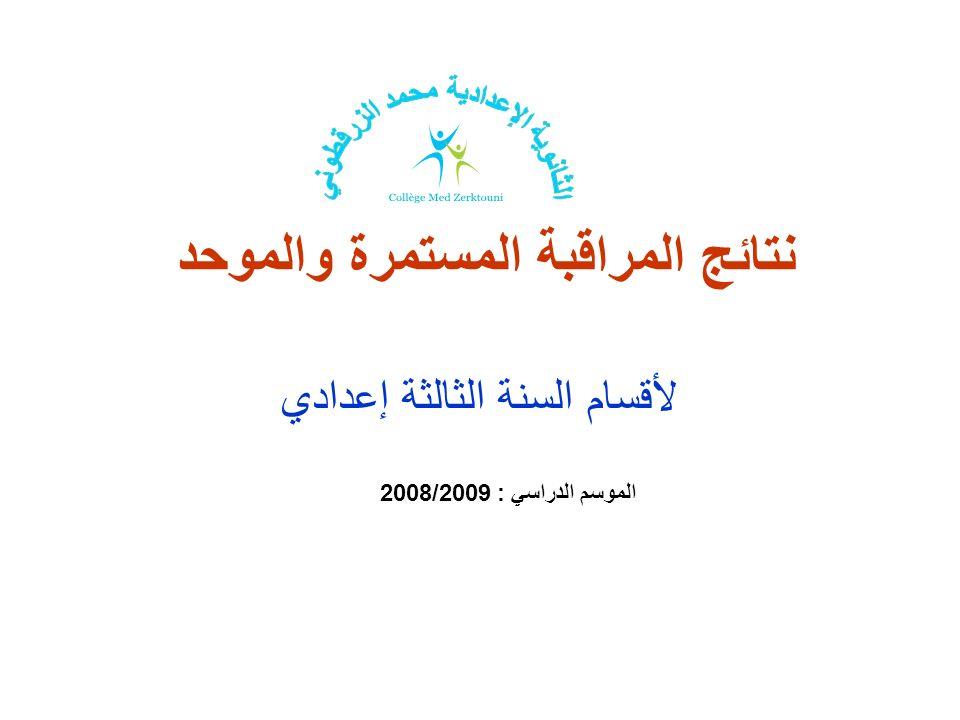 نتائج المراقبة المستمرة والموحد لأقسام السنة الثالثة إعدادي الموسم الدراسي : 2008/2009