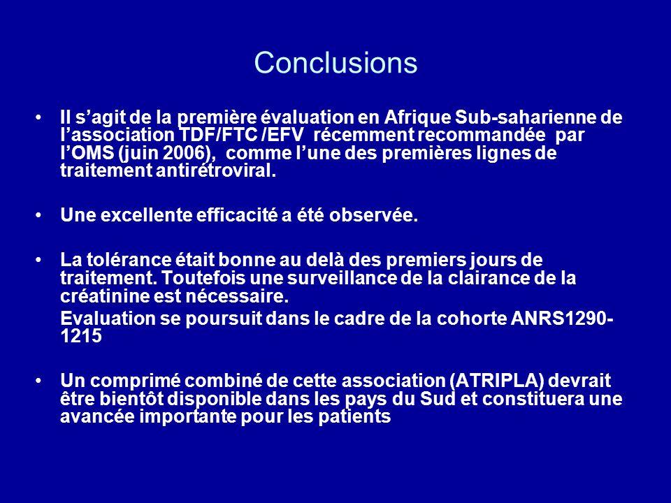 Conclusions Il sagit de la première évaluation en Afrique Sub-saharienne de lassociation TDF/FTC /EFV récemment recommandée par lOMS (juin 2006), comme lune des premières lignes de traitement antirétroviral.