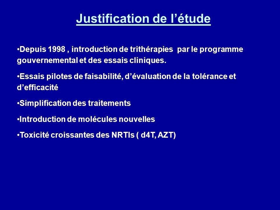 Justification de létude Depuis 1998, introduction de trithérapies par le programme gouvernemental et des essais cliniques.