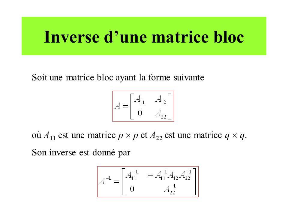 Inverse dune matrice bloc Soit une matrice bloc ayant la forme suivante où A 11 est une matrice p p et A 22 est une matrice q q. Son inverse est donné