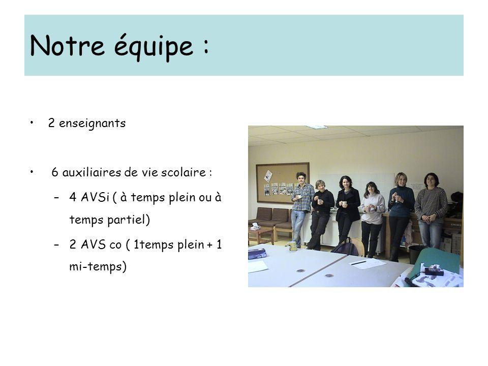 Notre équipe : 2 enseignants 6 auxiliaires de vie scolaire : –4 AVSi ( à temps plein ou à temps partiel) –2 AVS co ( 1temps plein + 1 mi-temps)
