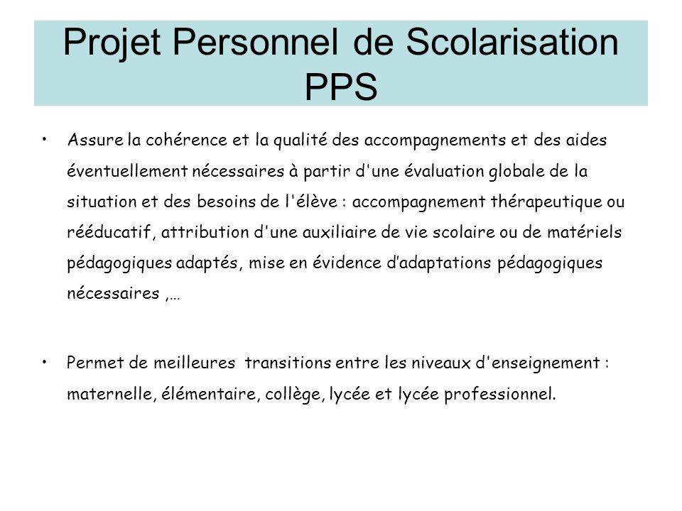 Projet Personnel de Scolarisation PPS Assure la cohérence et la qualité des accompagnements et des aides éventuellement nécessaires à partir d'une éva