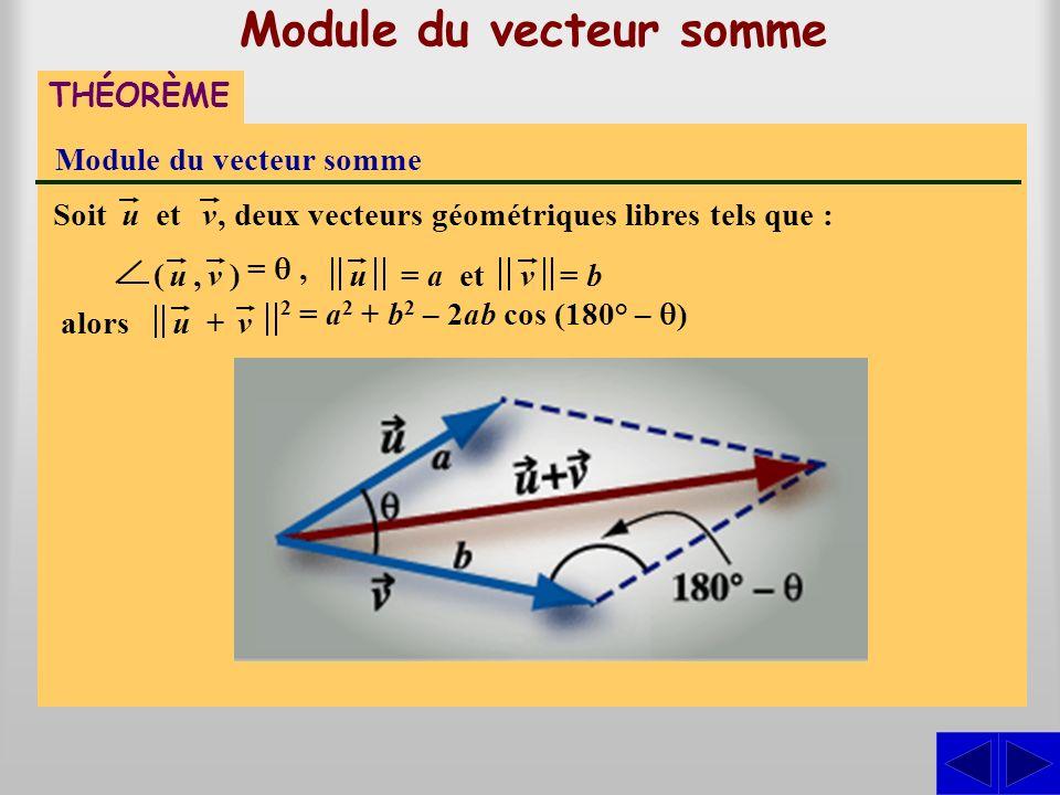Module du vecteur somme THÉORÈME Module du vecteur somme, deux vecteurs géométriques libres tels que :Soituetv uv ( ) vu, =, = a et= b alorsu+v 2 = a 2 + b 2 – 2ab cos (180° – )