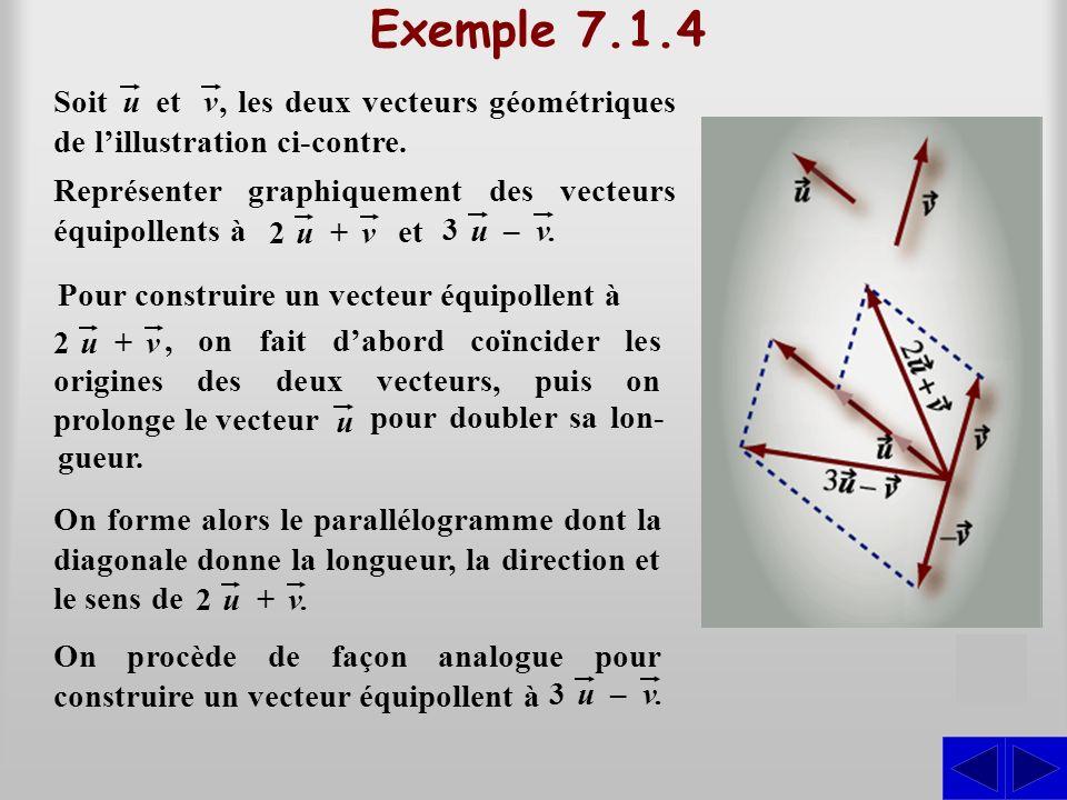 Exemple 7.1.4, les deux vecteurs géométriques de lillustration ci-contre. Soituetv Représenter graphiquement des vecteurs équipollents à 3 u–v. 2u+v e