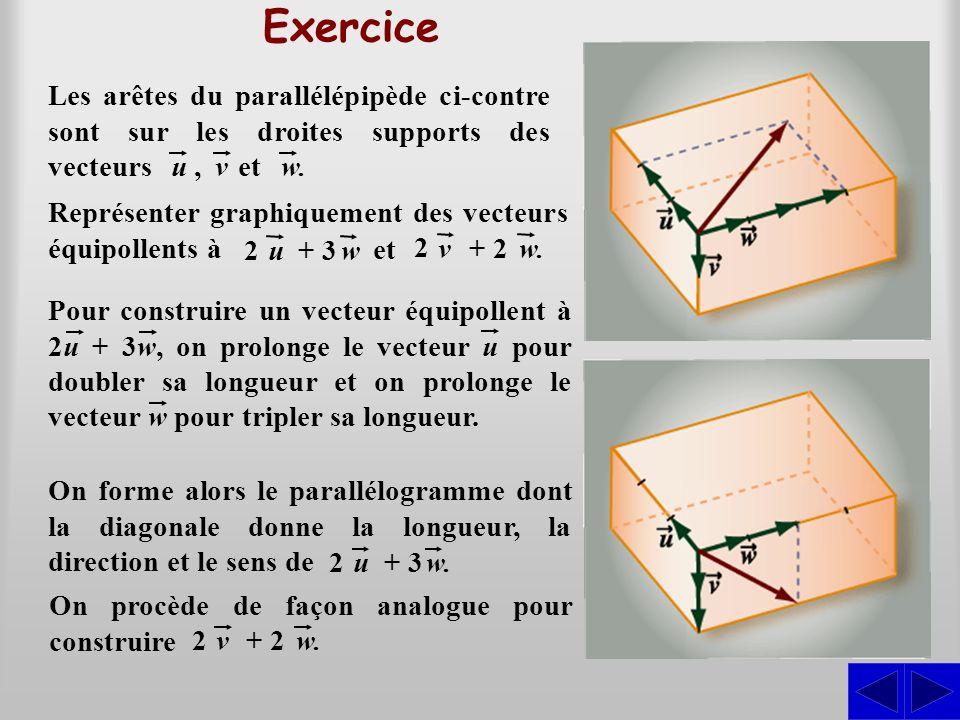 Exercice Représenter graphiquement des vecteurs équipollents à 2 v+ 2w. 2u+ 3w et SS Les arêtes du parallélépipède ci-contre sont sur les droites supp