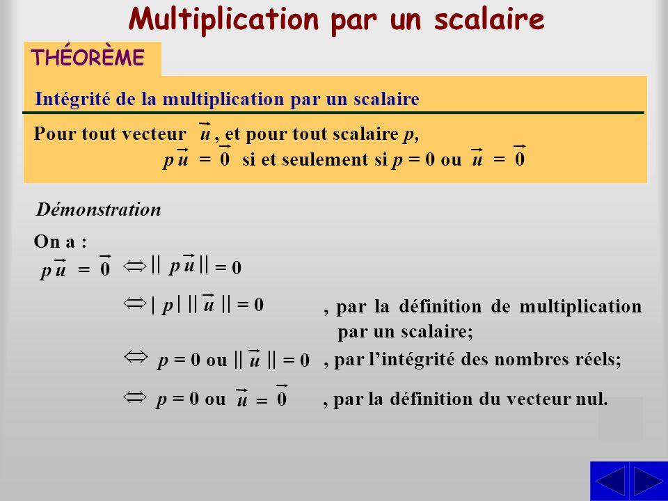 Multiplication par un scalaire THÉORÈME Intégrité de la multiplication par un scalaire, et pour tout scalaire p,Pour tout vecteur u Démonstration On a : pu=si et seulement si p = 0 ouu0=0 S pu = 0 pu= 0 pu, par la définition de multiplication par un scalaire;, par lintégrité des nombres réels; p = 0 ou u = 0, par la définition du vecteur nul.
