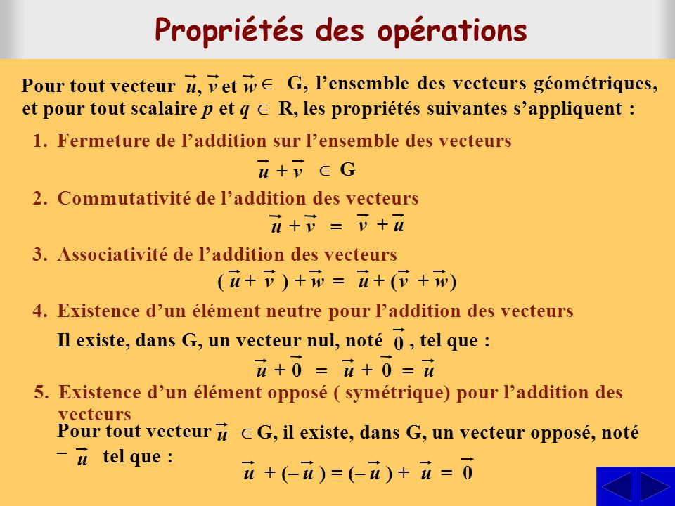 1.Fermeture de laddition sur lensemble des vecteurs 2.