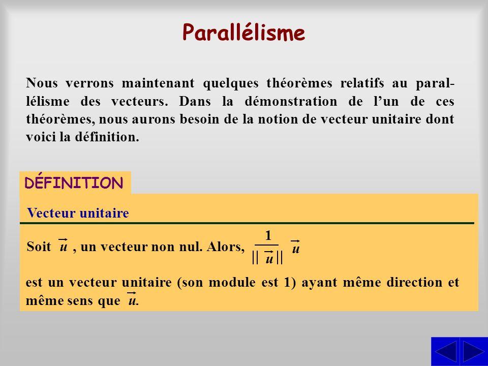 Parallélisme DÉFINITION Vecteur unitaire, un vecteur non nul. Alors,Soit u Nous verrons maintenant quelques théorèmes relatifs au paral- lélisme des v