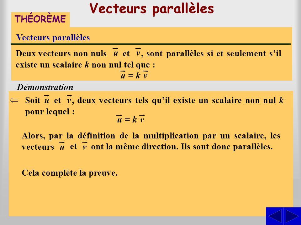 Vecteurs parallèles THÉORÈME Vecteurs parallèles, sont parallèles si et seulement sil existe un scalaire k non nul tel que : Deux vecteurs non nuls u