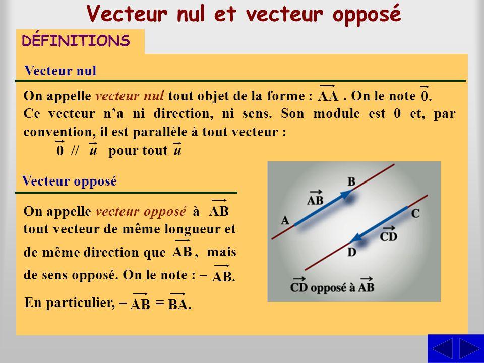 Vecteur nul et vecteur opposé DÉFINITIONS Vecteur nul On appelle vecteur nul tout objet de la forme : AA On appelle vecteur opposé à u Vecteur opposé.