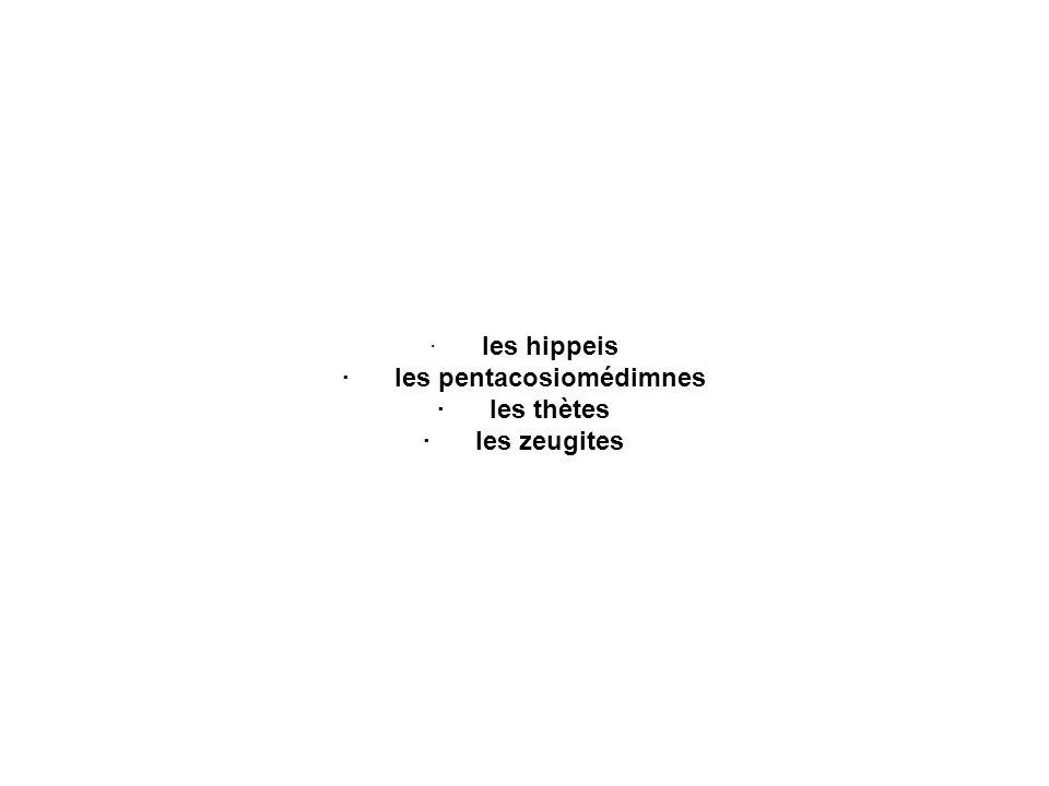 ·les hippeis ·les pentacosiomédimnes ·les thètes ·les zeugites