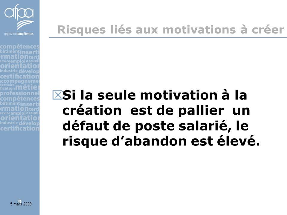 9 Risques liés aux motivations à créer Si la seule motivation à la création est de pallier un défaut de poste salarié, le risque dabandon est élevé.