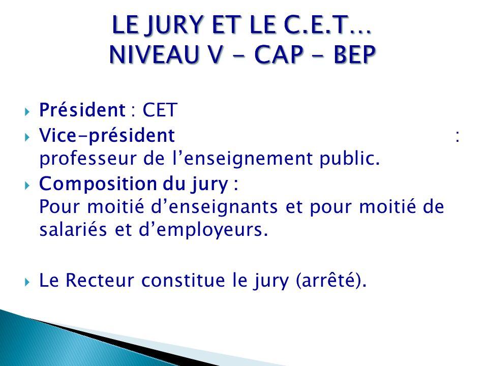 Président : CET Vice-président : professeur de lenseignement public. Composition du jury : Pour moitié denseignants et pour moitié de salariés et demp