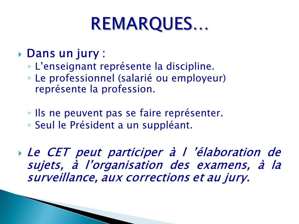 Dans un jury : Lenseignant représente la discipline. Le professionnel (salarié ou employeur) représente la profession. Ils ne peuvent pas se faire rep
