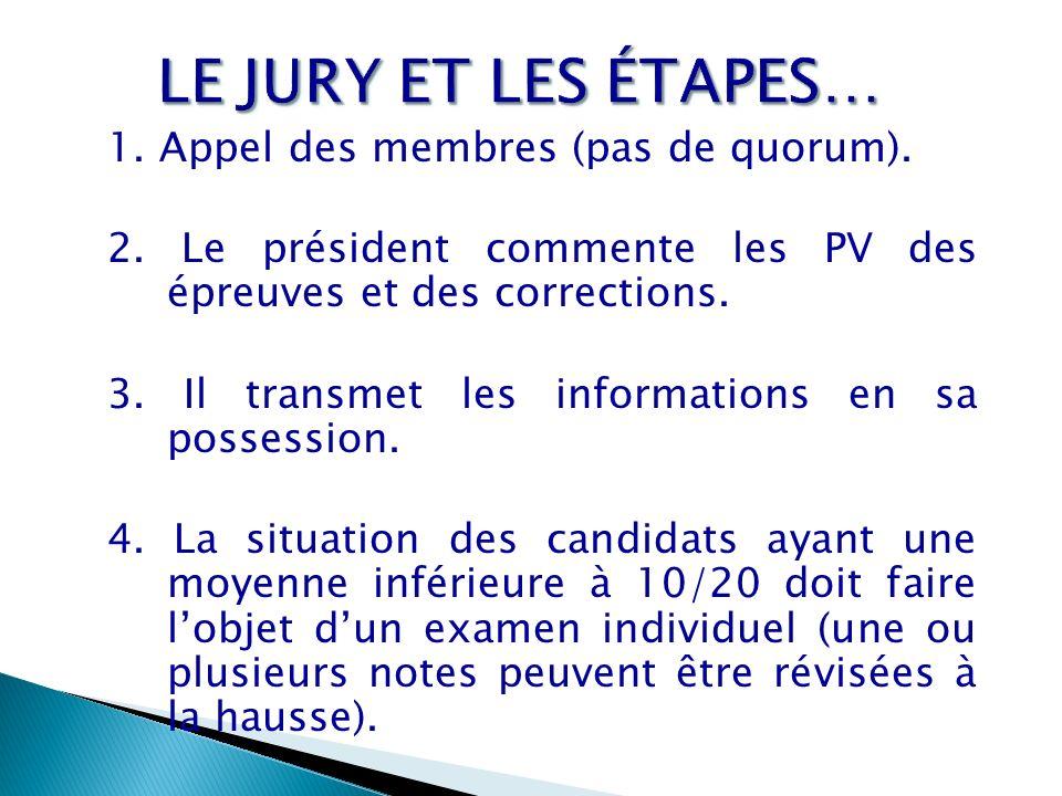 1. Appel des membres (pas de quorum). 2. Le président commente les PV des épreuves et des corrections. 3. Il transmet les informations en sa possessio
