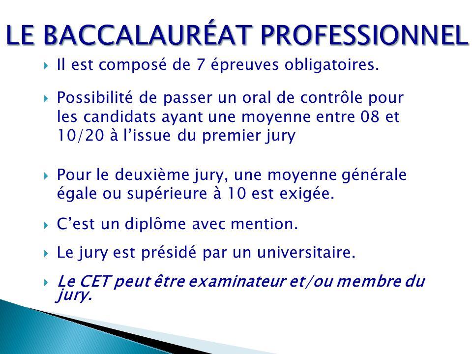Il est composé de 7 épreuves obligatoires. Possibilité de passer un oral de contrôle pour les candidats ayant une moyenne entre 08 et 10/20 à lissue d