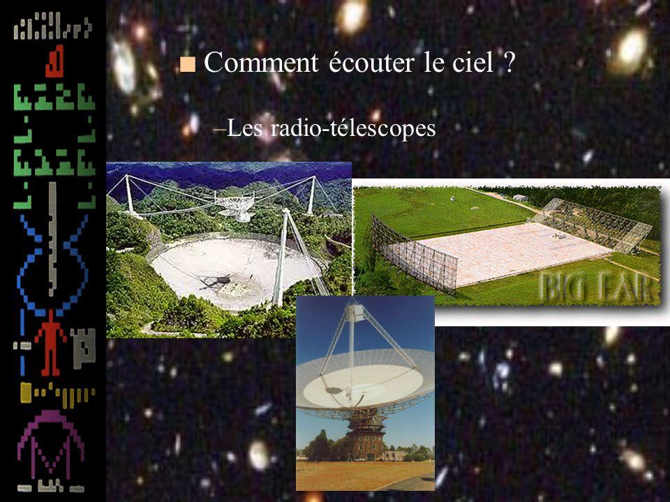 S.E.T.I. n Un voyage en vaisseau spatial coûterait 30 millions de milliards de dollars n La communication par onde radio n Le trou d eau