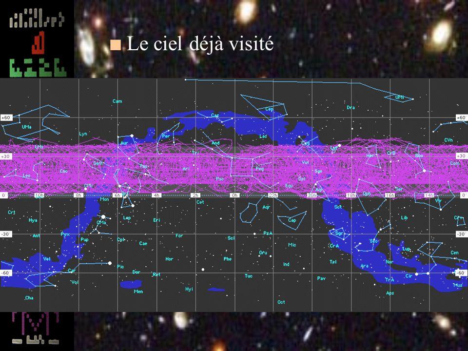 Un projet en particulier : SETI@Home n Un projet de calcul distribué