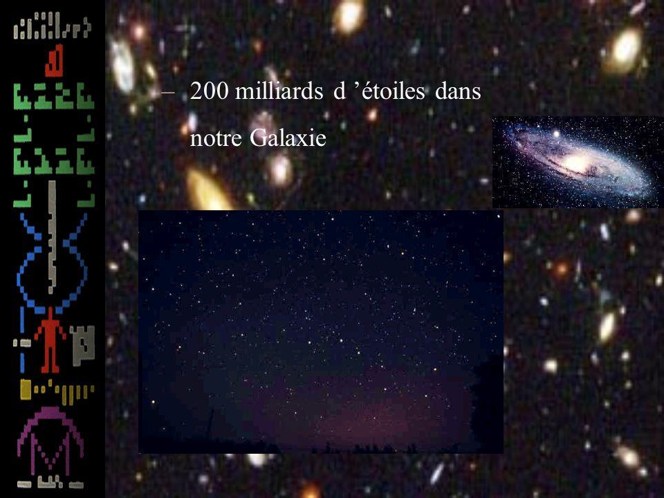 Introduction : Sommes-nous Seuls Dans L Univers? n Le paradoxe de Fermi : « mais où sont-ils ? »