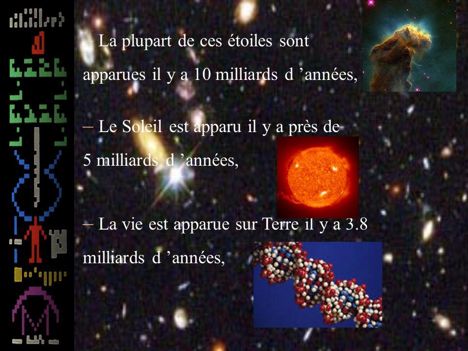 –200 milliards d étoiles dans notre Galaxie
