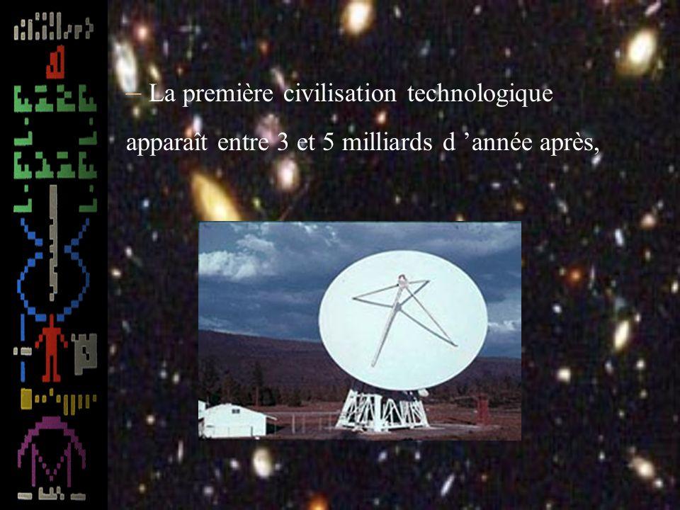 – La plupart de ces étoiles sont apparues il y a 10 milliards d années, – Le Soleil est apparu il y a près de 5 milliards d années, – La vie est appar