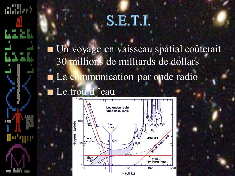 f(l) : fraction des planètes accueillant (ou ayant accueilli) effectivement la vie = 20% f(i) : fraction de ces planètes sur lesquelles la vie développe une forme d intelligence = 100% f(c) : fraction de ces planètes où la vie intelligente développe une technologie capable de communiquer = 50% L : durée pendant laquelle une civilisation intelligente et communicante survit N=R*f(p)*n(e)*f(l)*f(i)*f(c)*L