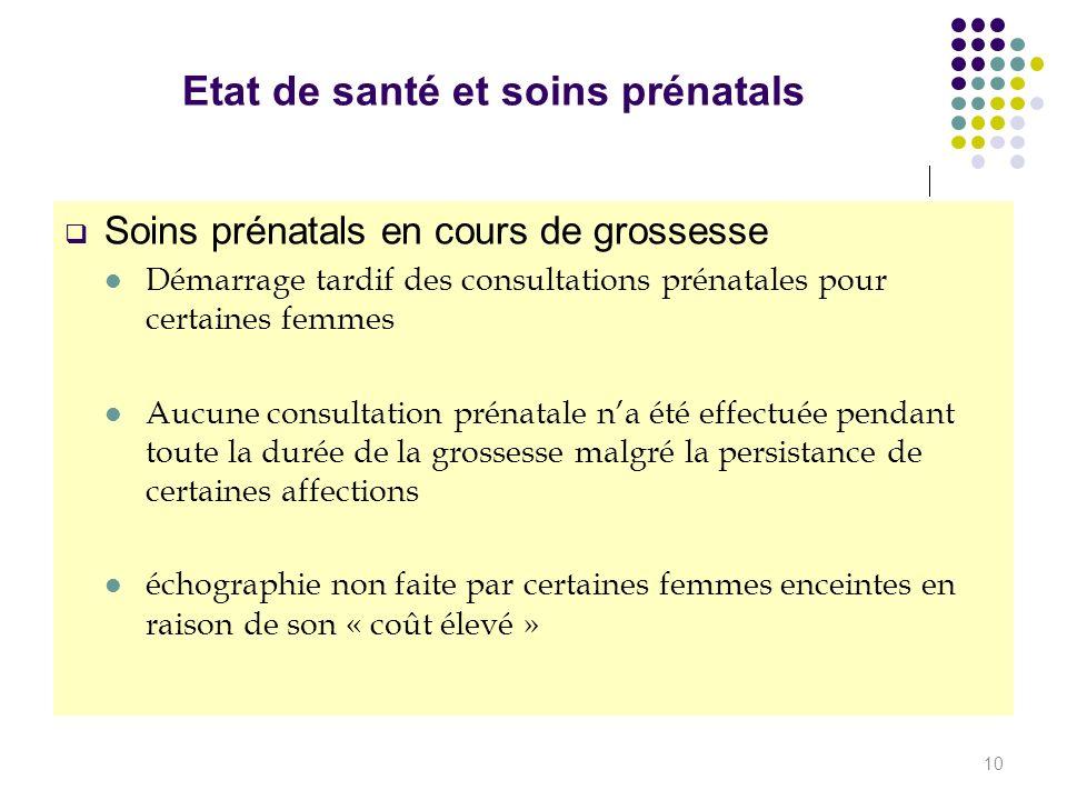 Etat de santé et soins prénatals Soins prénatals en cours de grossesse Démarrage tardif des consultations prénatales pour certaines femmes Aucune cons