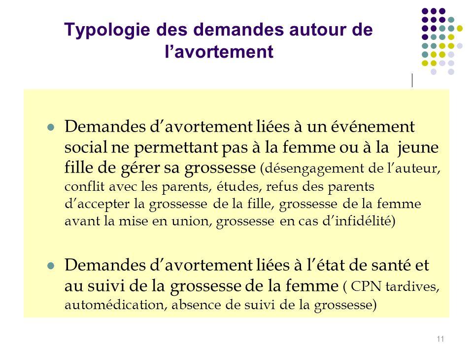 Typologie des demandes autour de lavortement Demandes davortement liées à un événement social ne permettant pas à la femme ou à la jeune fille de gére