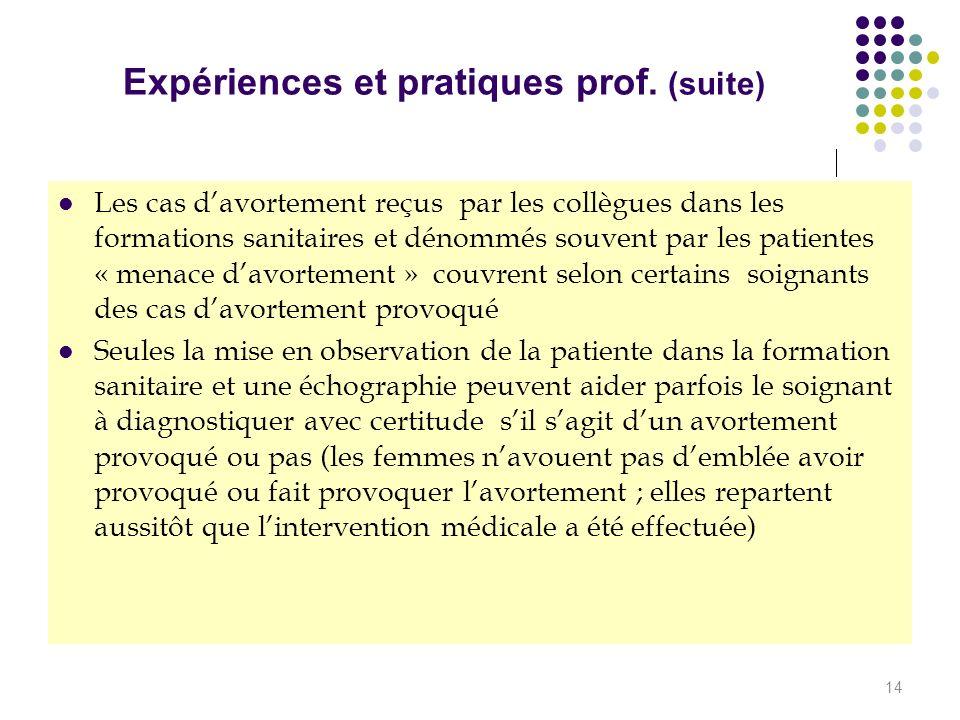 Expériences et pratiques prof. (suite) Les cas davortement reçus par les collègues dans les formations sanitaires et dénommés souvent par les patiente